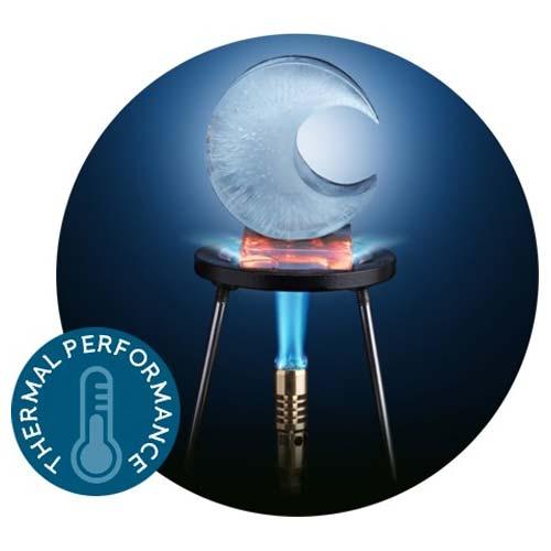 Aero gel thermal performance